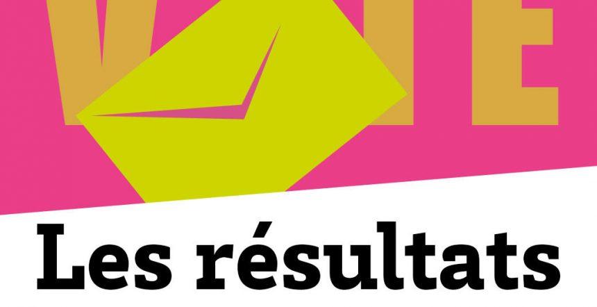 Résultats des élections du 05 décembre 2018